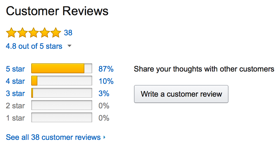 Disappearing Amazon Reviews: The Facts Behind Amazon's Review Purges